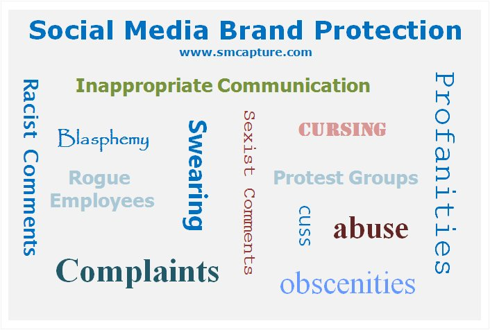 Social Media Brand Control bad words swear profanity sexist racist