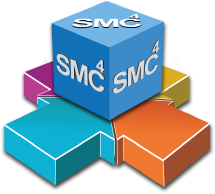SMC4 Social Media capture control communication compliance